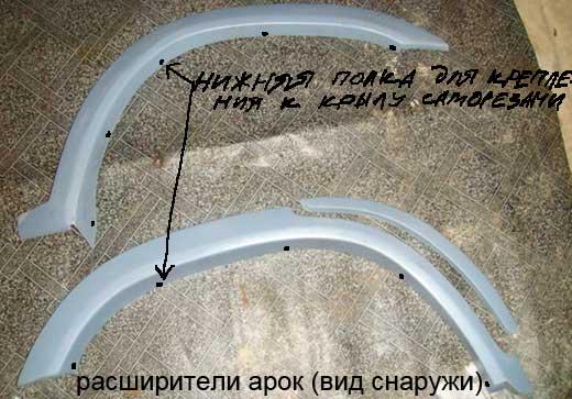Накладки на крылья. Накладки на колесные арки. Подгонка расширителей./BOSSCAR.RU
